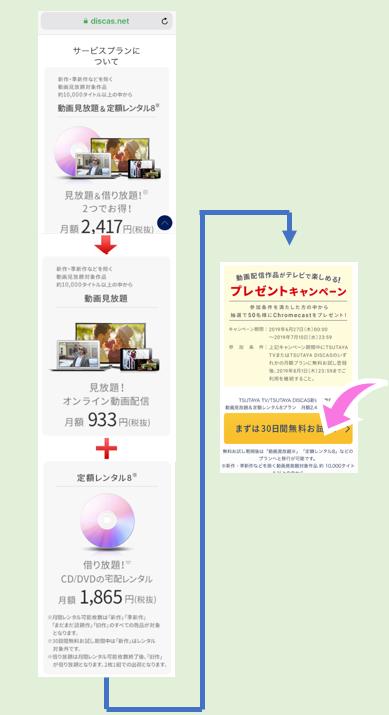 tsutaya登録2